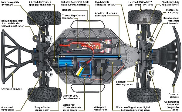 traxxas slash wiring diagram html with Traxxas Slash 4x4 Rtr Incl  8 4v Battery 6808 on Traxxas Summit Wiring Diagram besides Traxxas Rustler Parts Diagram besides 424169270 besides Philips E Maxx 3905 together with Traxxas Tqi Receiver Wiring Diagram.